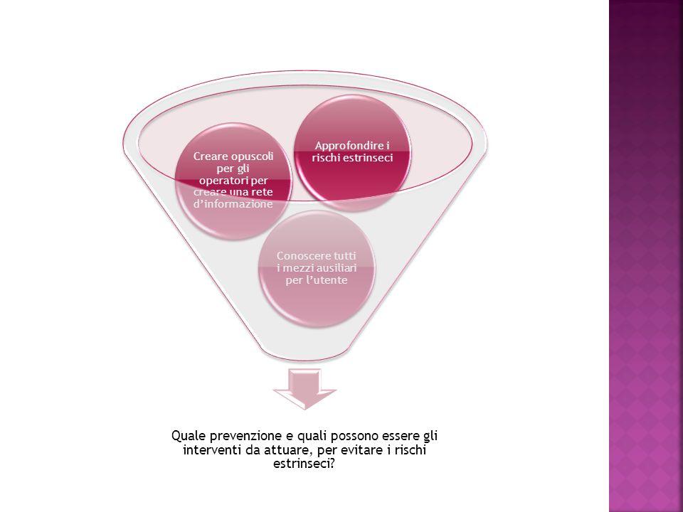 Quale prevenzione e quali possono essere gli interventi da attuare, per evitare i rischi estrinseci