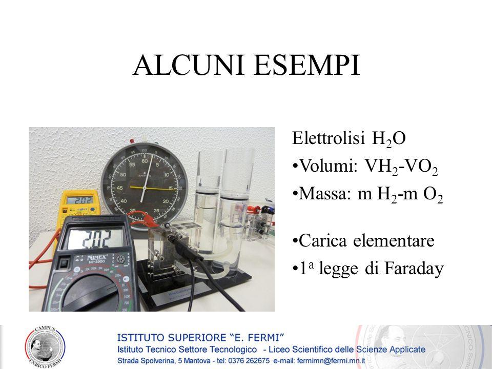 ALCUNI ESEMPI Elettrolisi H2O Volumi: VH2-VO2 Massa: m H2-m O2