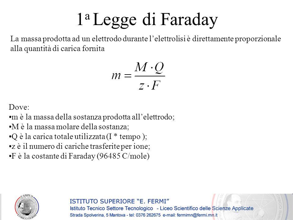 1a Legge di FaradayLa massa prodotta ad un elettrodo durante l'elettrolisi è direttamente proporzionale alla quantità di carica fornita.