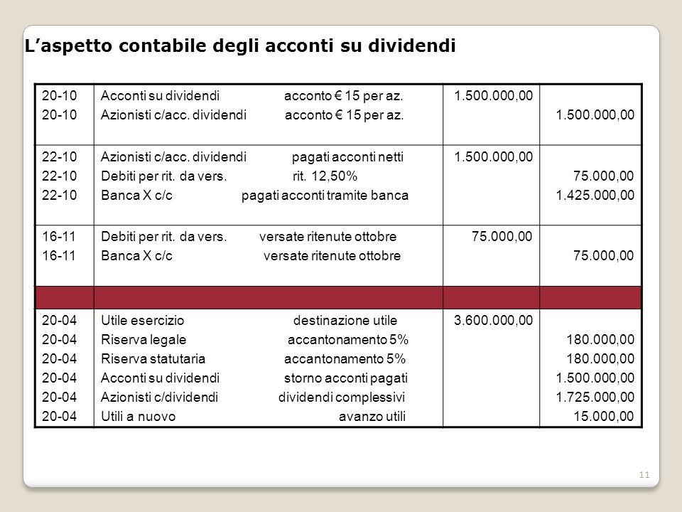 L'aspetto contabile degli acconti su dividendi