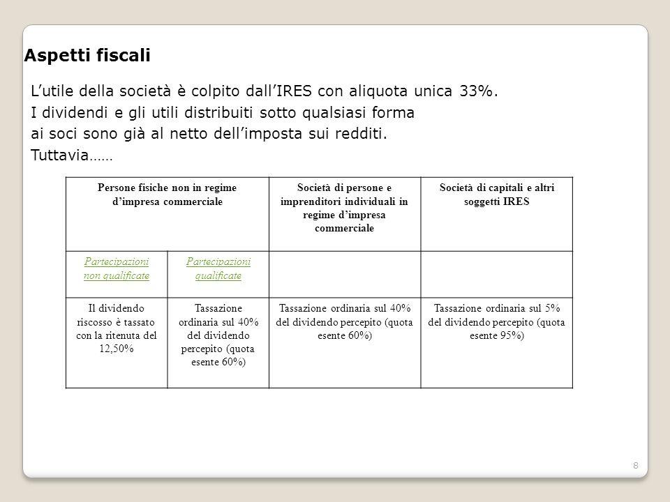 Aspetti fiscali L'utile della società è colpito dall'IRES con aliquota unica 33%. I dividendi e gli utili distribuiti sotto qualsiasi forma.