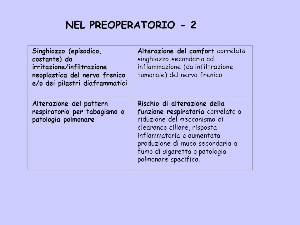 NEL PREOPERATORIO - 2 Singhiozzo (episodico, costante) da irritazione/infiltrazione neoplastica del nervo frenico e/o dei pilastri diaframmatici.