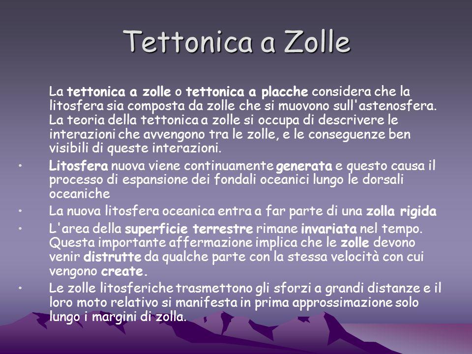 Tettonica a Zolle
