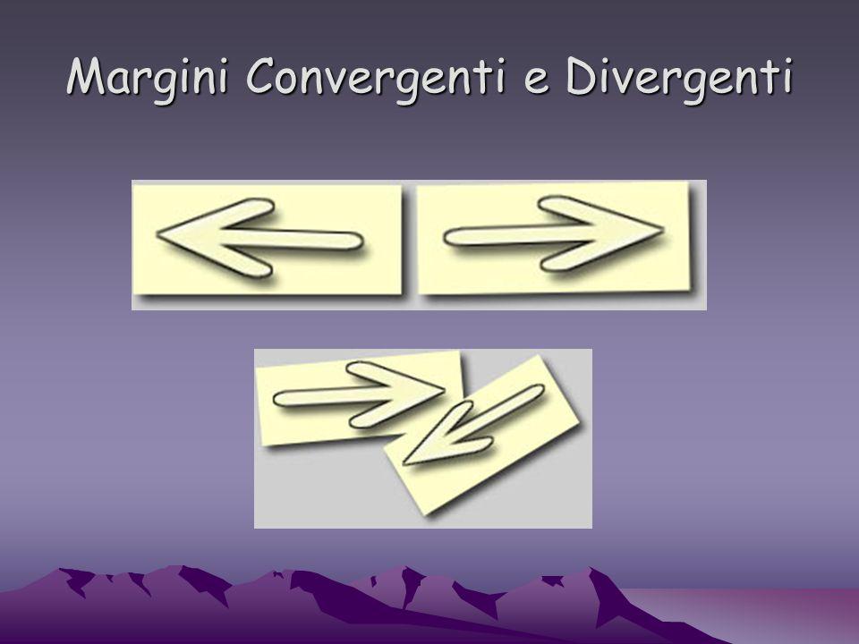 Margini Convergenti e Divergenti