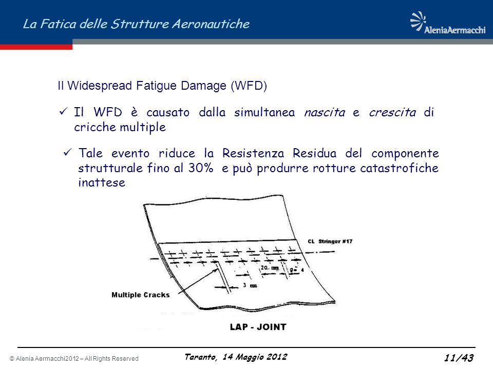Il Widespread Fatigue Damage (WFD)