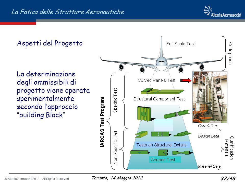 Aspetti del Progetto La determinazione degli ammissibili di progetto viene operata sperimentalmente secondo l'approccio building Block