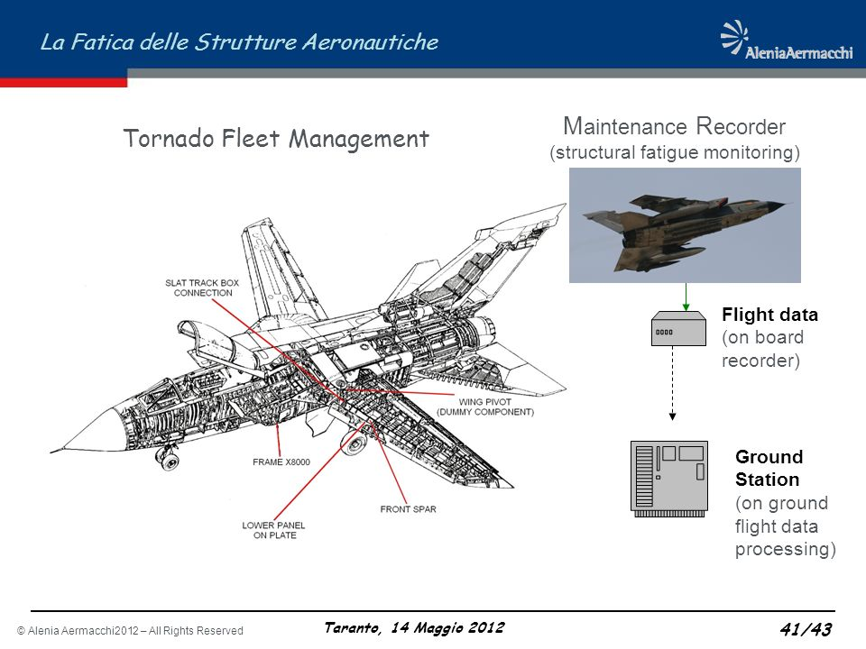 Tornado Fleet Management