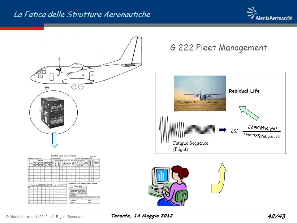 G 222 Fleet Management Fatigue Sequence (Flight) Residual Life 42