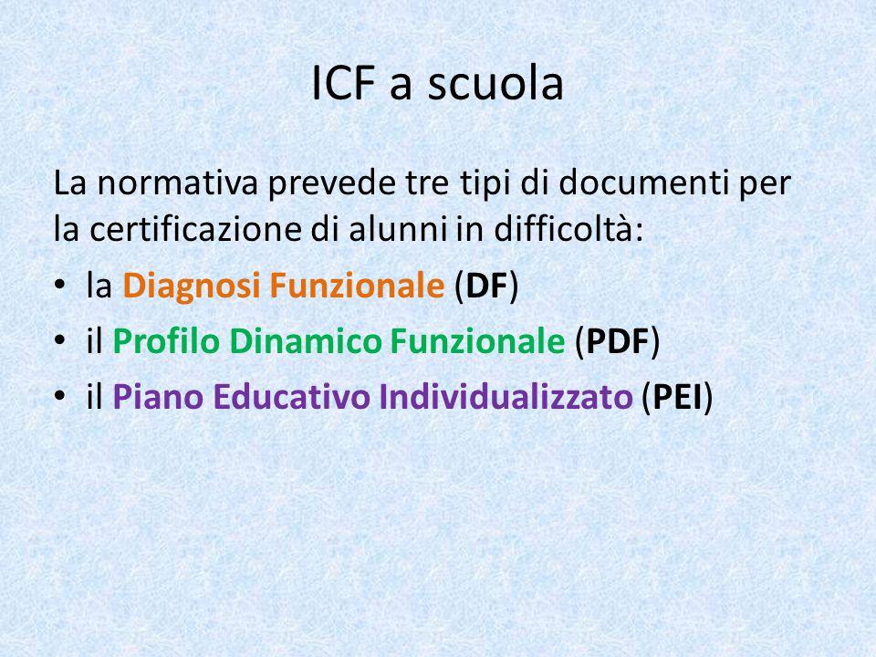 ICF a scuola La normativa prevede tre tipi di documenti per la certificazione di alunni in difficoltà: