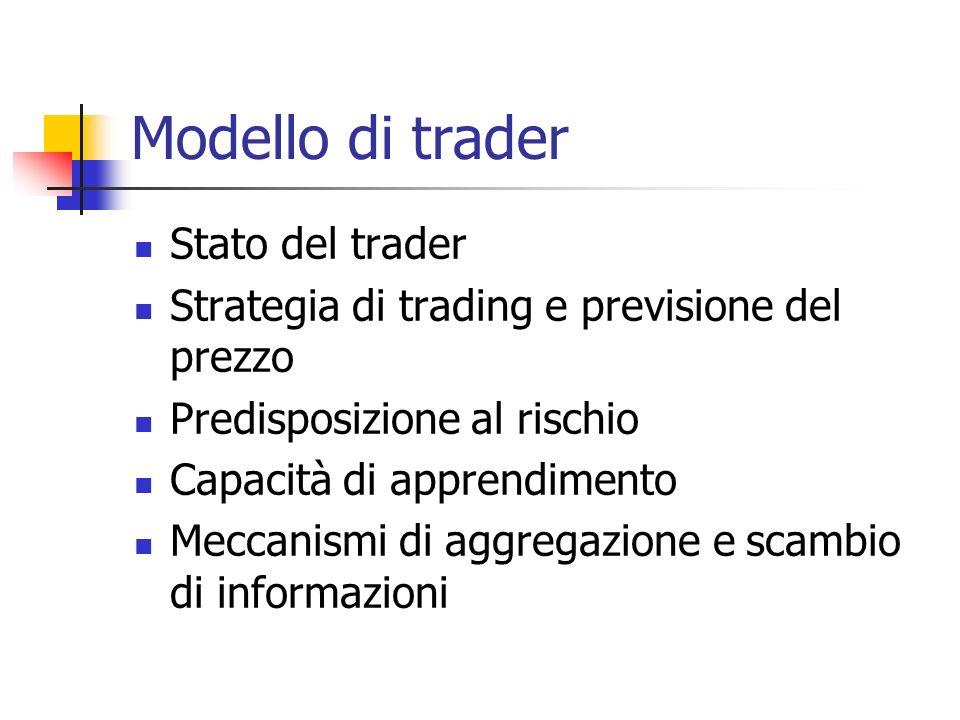 Modello di trader Stato del trader