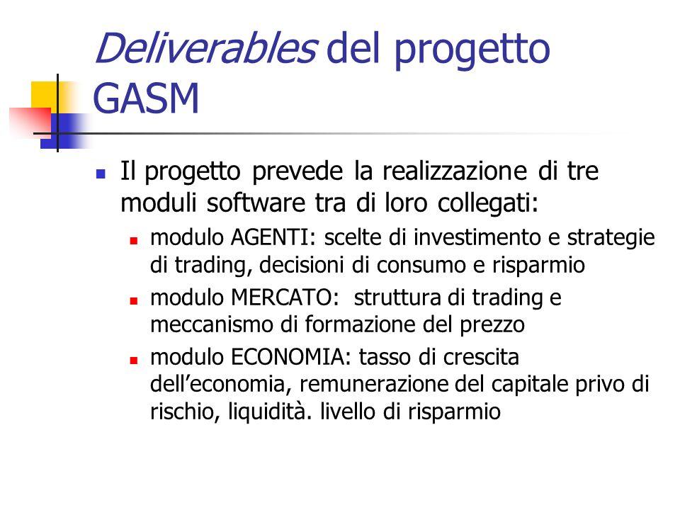 Deliverables del progetto GASM