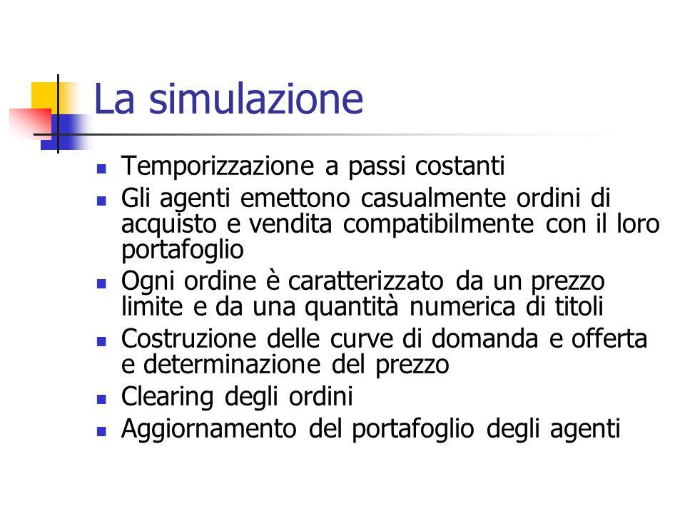 La simulazione Temporizzazione a passi costanti