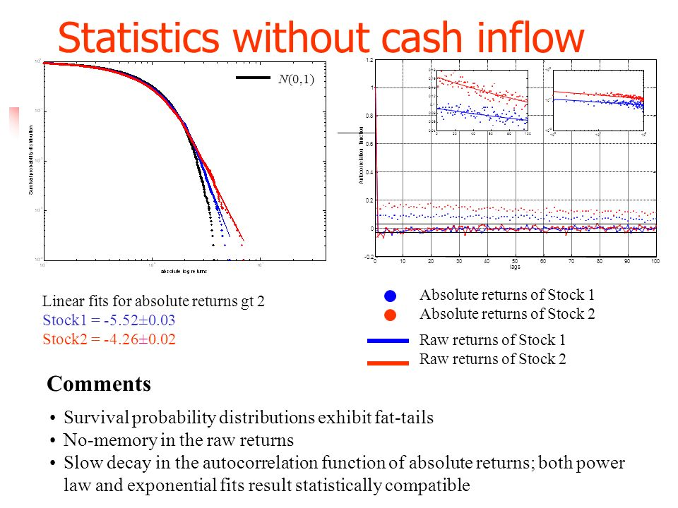 Statistics without cash inflow