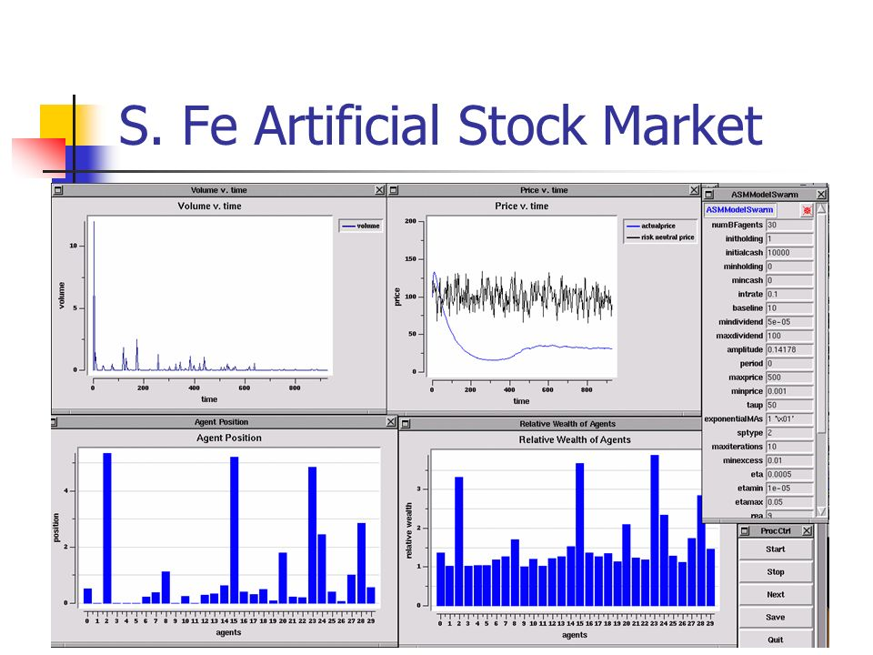 S. Fe Artificial Stock Market