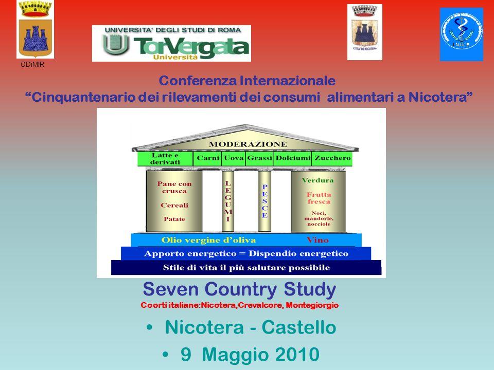 Coorti italiane:Nicotera,Crevalcore, Montegiorgio