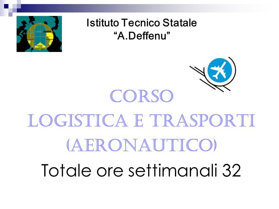 CORSO Logistica e Trasporti (Aeronautico) Totale ore settimanali 32