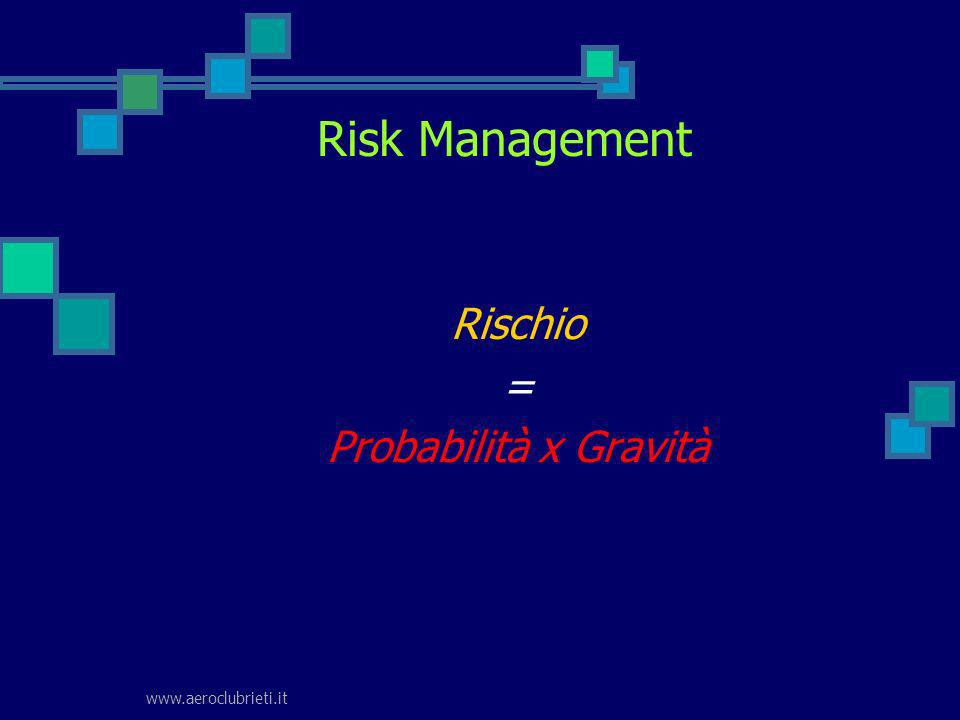Risk Management Rischio = Probabilità x Gravità www.aeroclubrieti.it