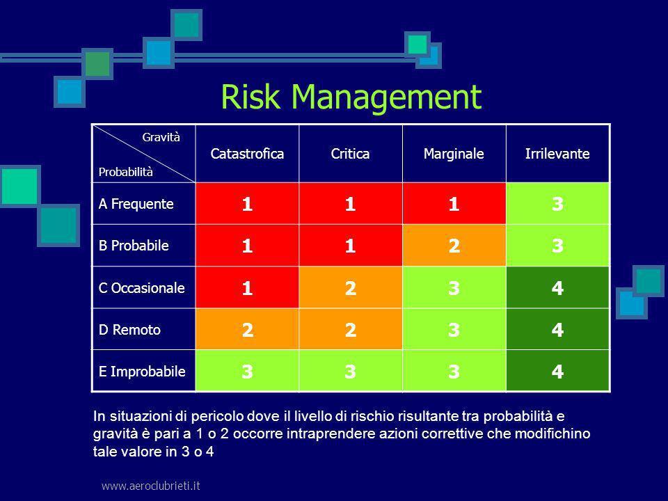 Risk Management Gravità. Probabilità. Catastrofica. Critica. Marginale. Irrilevante. A Frequente.