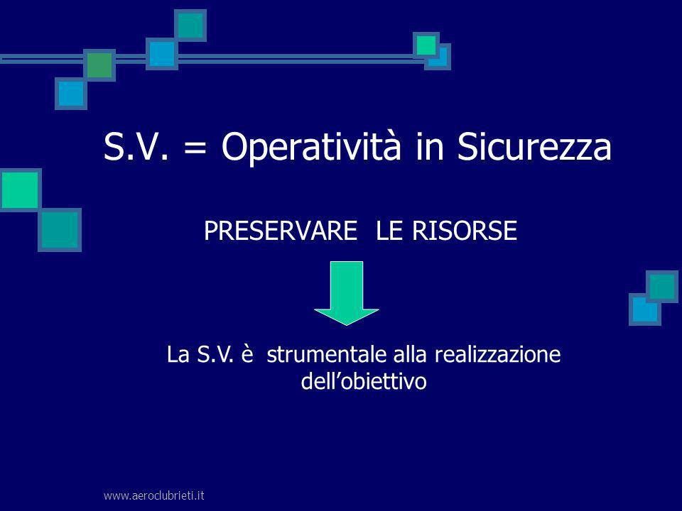S.V. = Operatività in Sicurezza