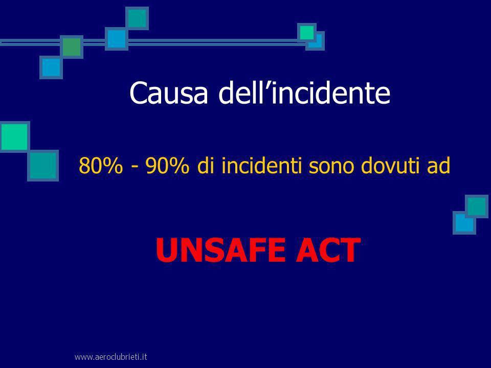 80% - 90% di incidenti sono dovuti ad