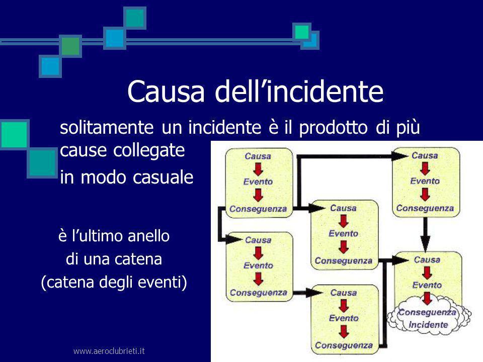 Causa dell'incidente solitamente un incidente è il prodotto di più cause collegate. in modo casuale.