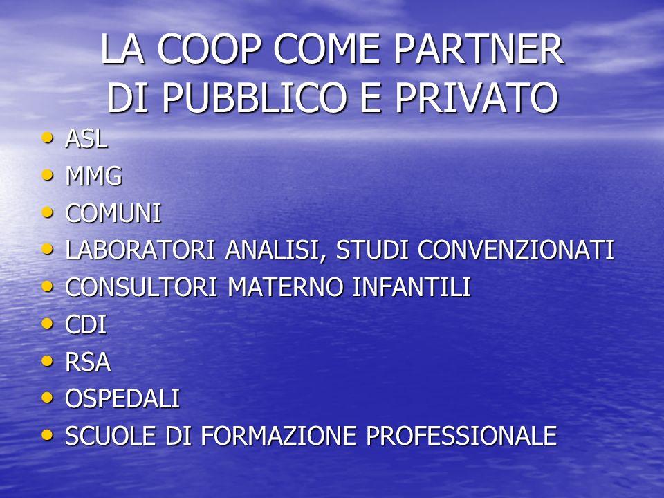 LA COOP COME PARTNER DI PUBBLICO E PRIVATO