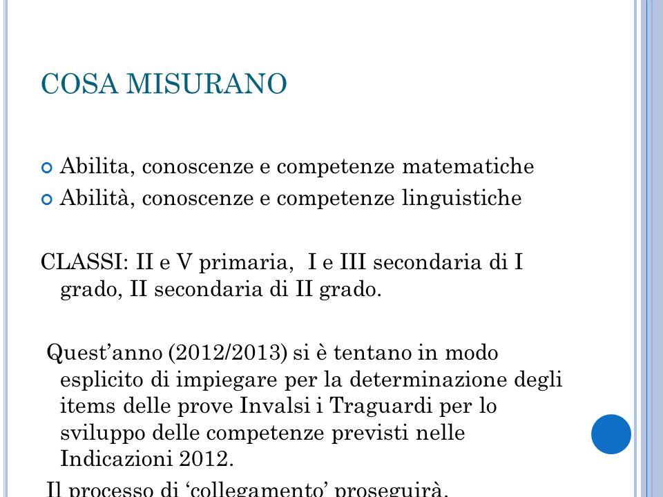 COSA MISURANO Abilita, conoscenze e competenze matematiche