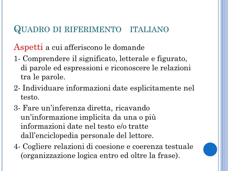 Quadro di riferimento italiano