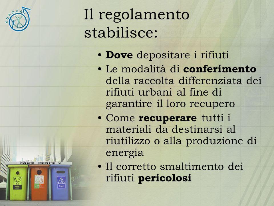 Il regolamento stabilisce:
