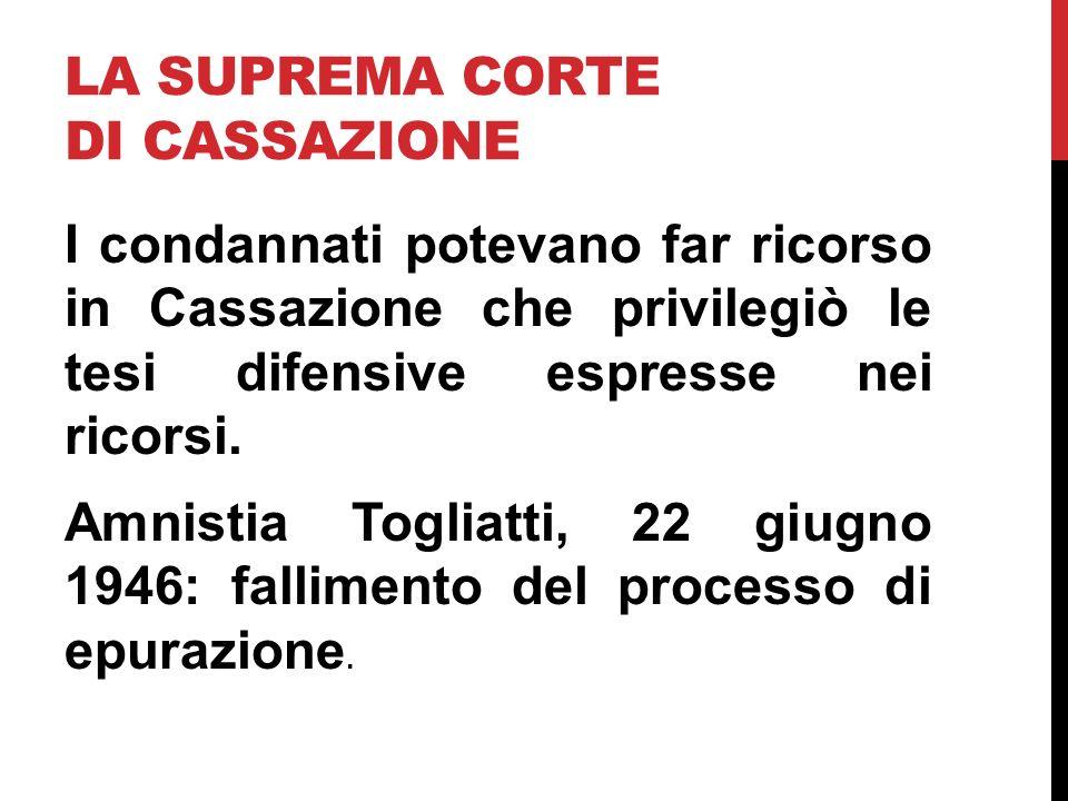 La suprema Corte di Cassazione