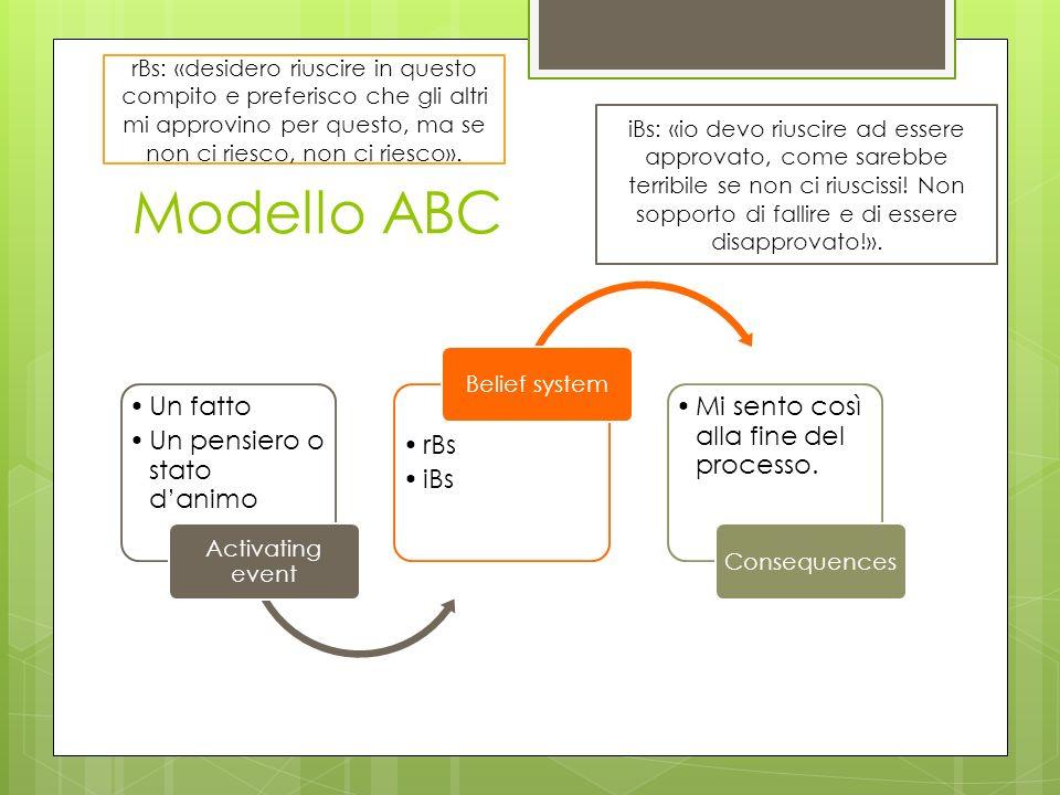 Modello ABC Un fatto Un pensiero o stato d'animo rBs iBs