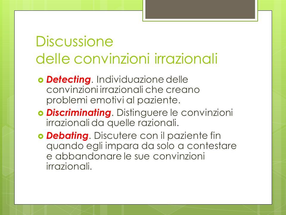 Discussione delle convinzioni irrazionali