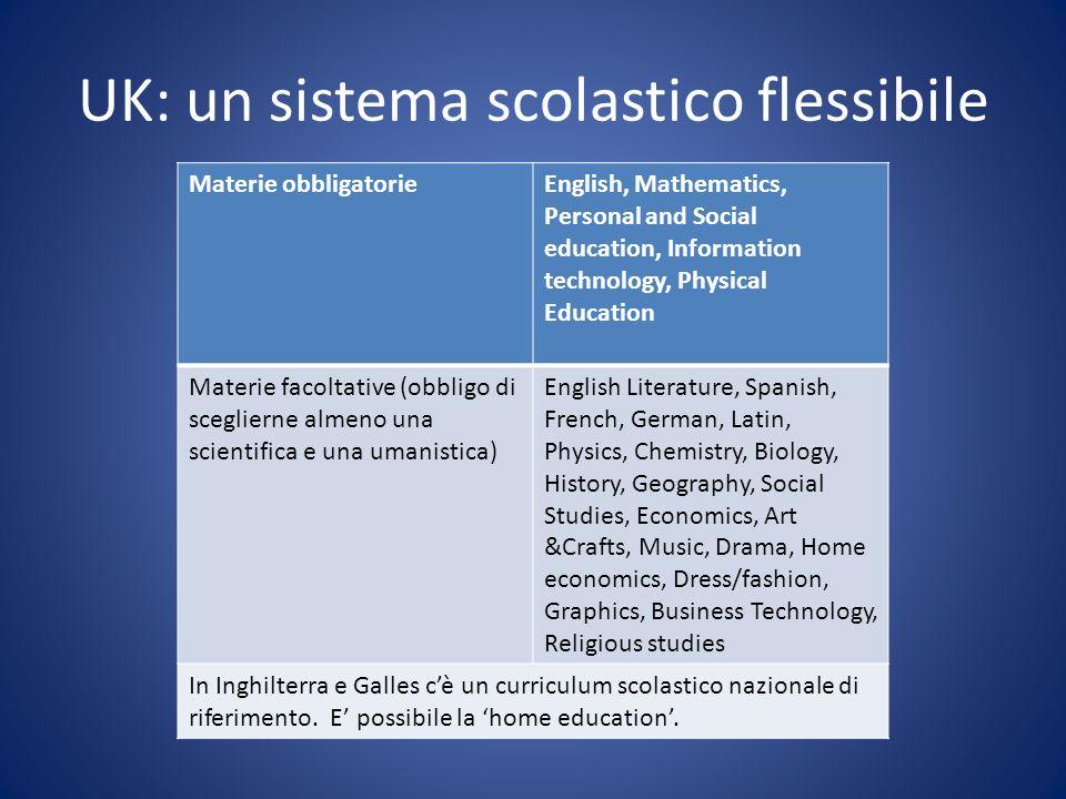 UK: un sistema scolastico flessibile