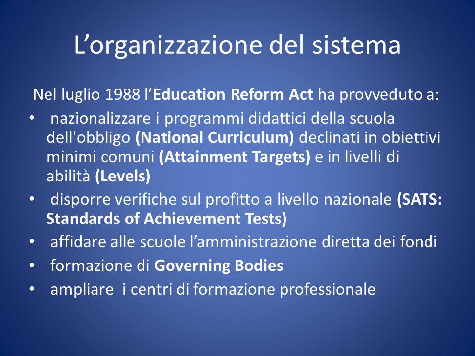 L'organizzazione del sistema