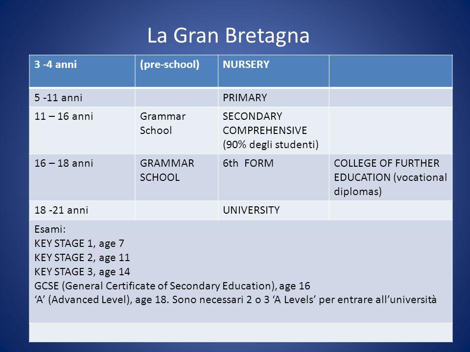 La Gran Bretagna 3 -4 anni (pre-school) NURSERY 5 -11 anni PRIMARY