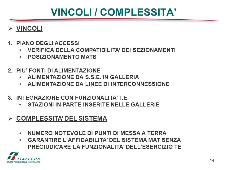 VINCOLI / COMPLESSITA'
