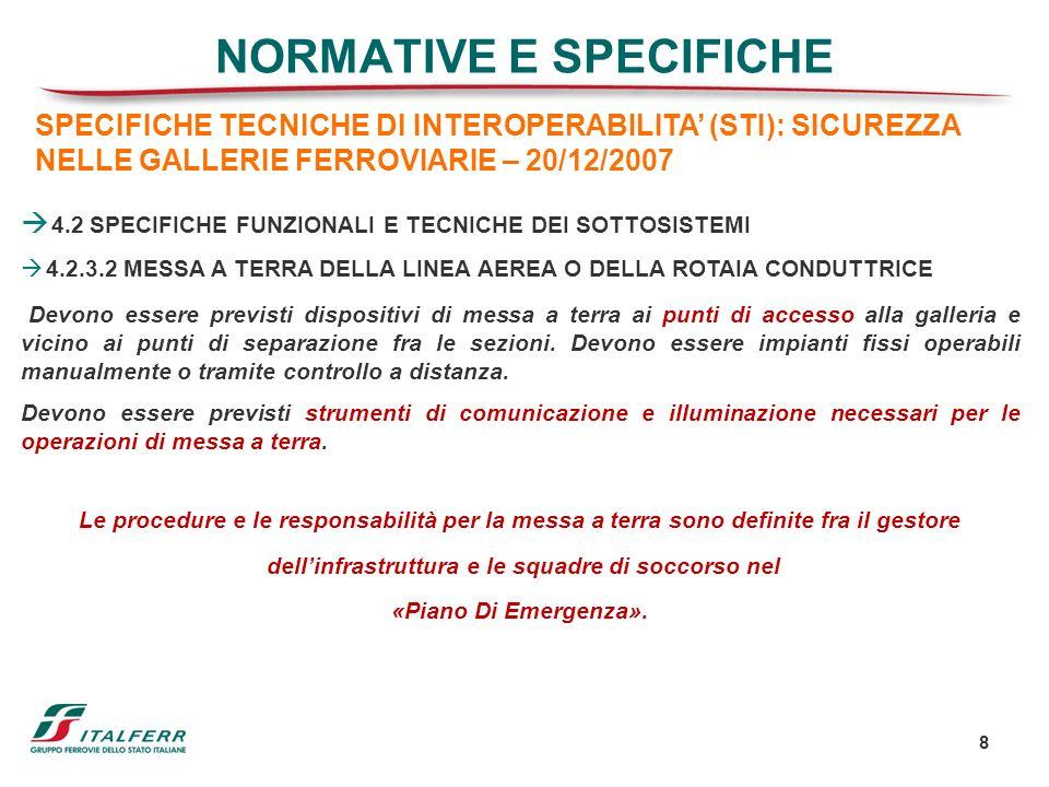 NORMATIVE E SPECIFICHE
