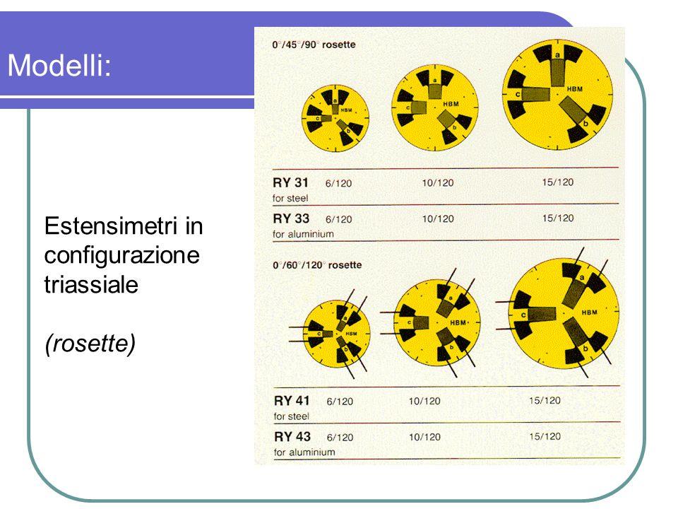 Modelli: Estensimetri in configurazione triassiale (rosette)