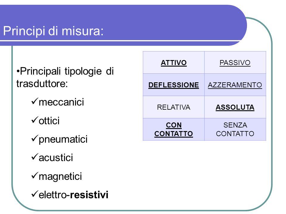 Principi di misura: Principali tipologie di trasduttore: meccanici