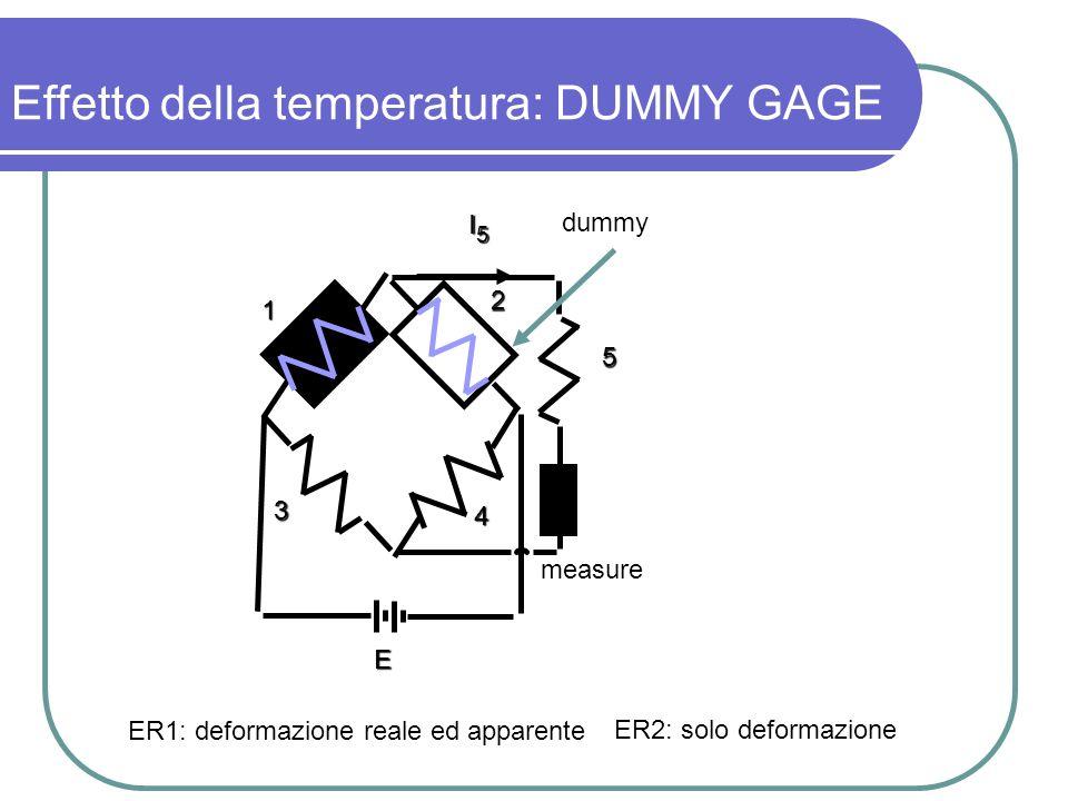 Effetto della temperatura: DUMMY GAGE