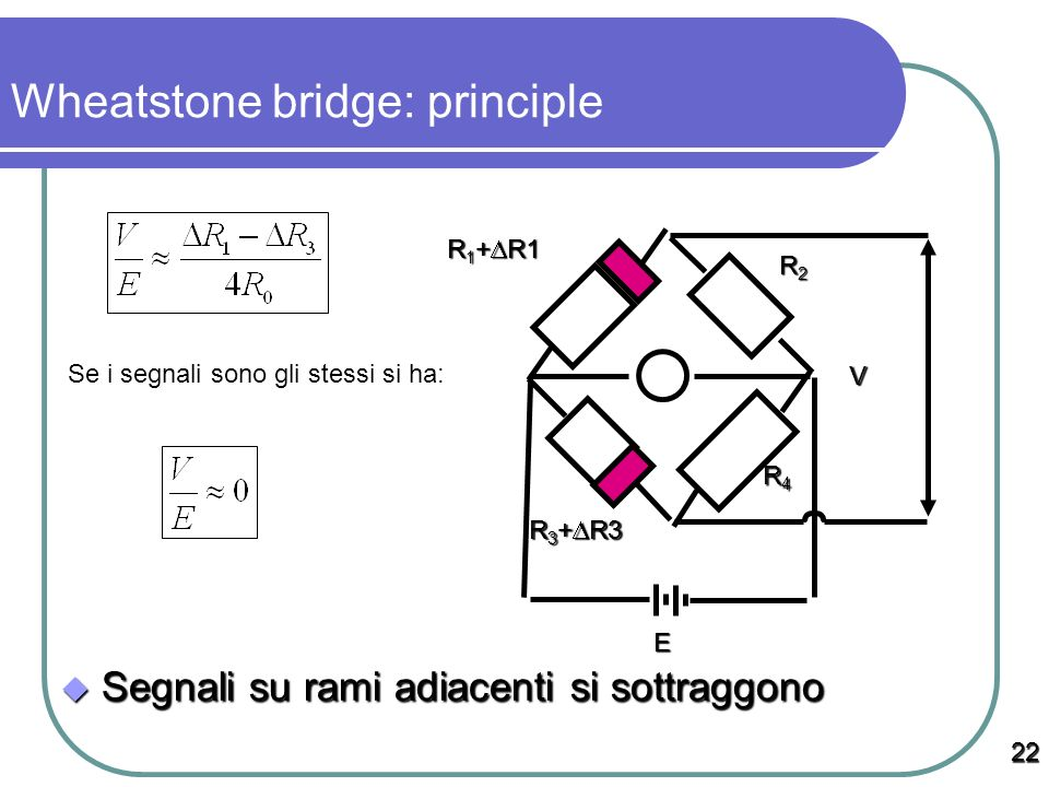Wheatstone bridge: principle