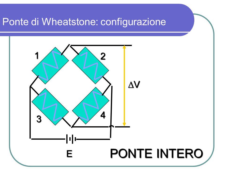Ponte di Wheatstone: configurazione