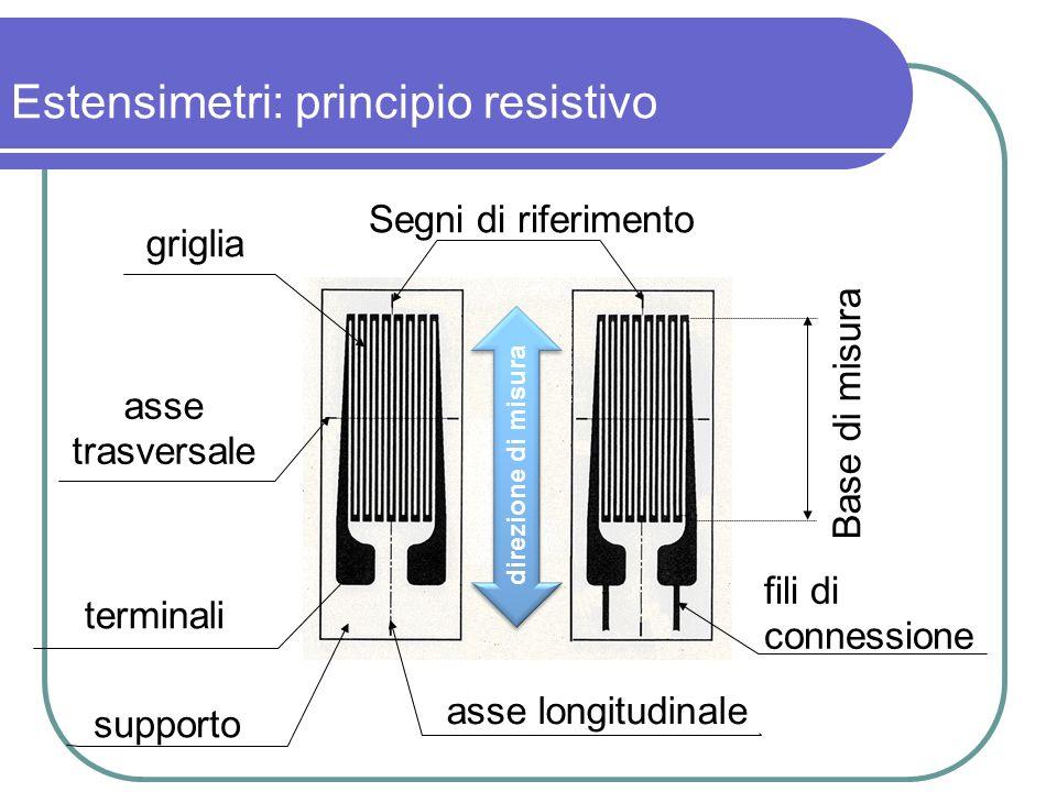 Estensimetri: principio resistivo