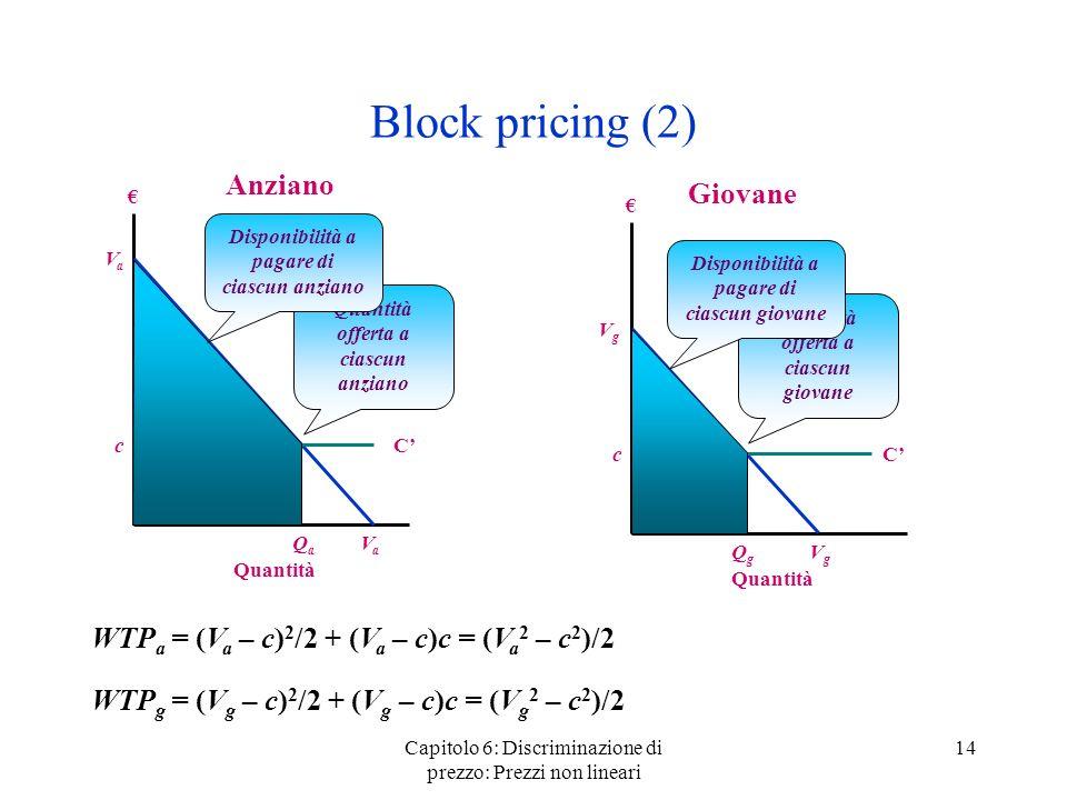 Block pricing (2) Anziano Giovane