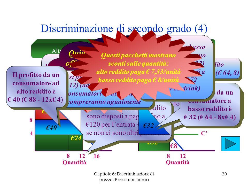 Discriminazione di secondo grado (4)