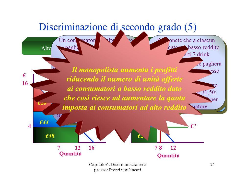 Discriminazione di secondo grado (5)