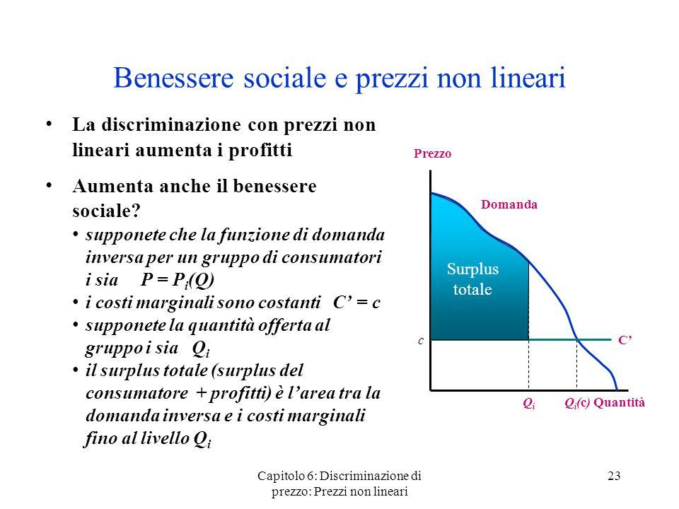 Benessere sociale e prezzi non lineari
