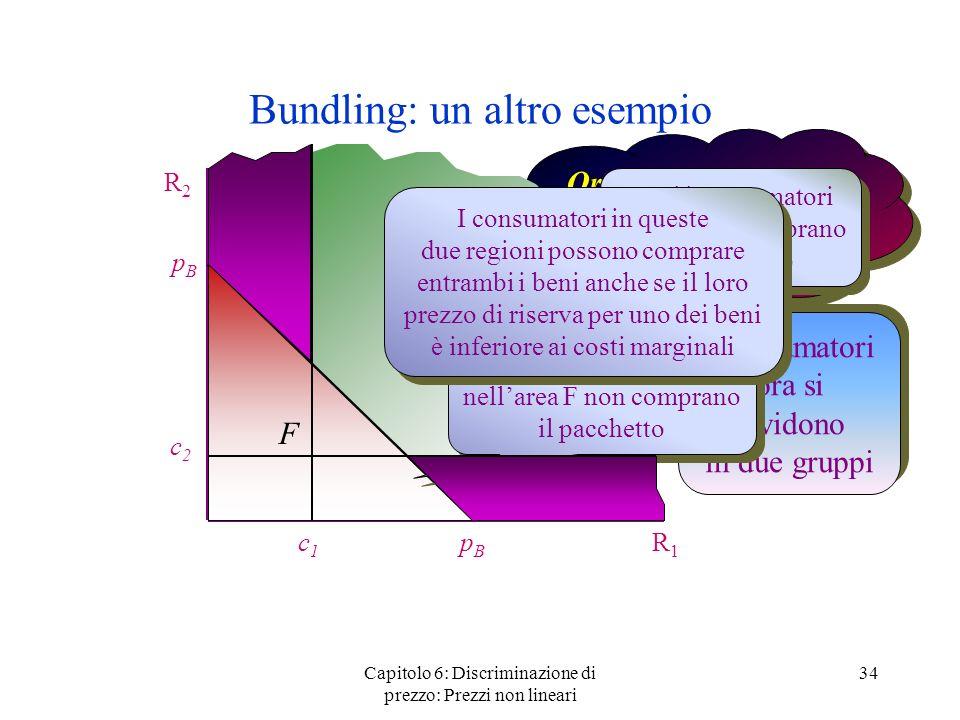 Bundling: un altro esempio