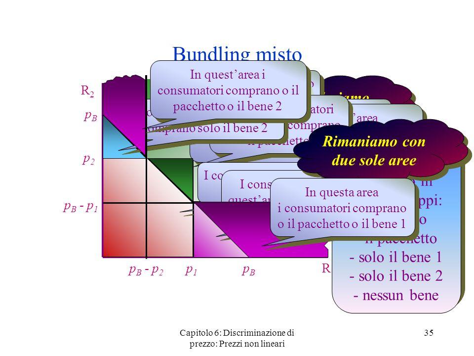 Ora consideriamo il bundling misto Rimaniamo con due sole aree