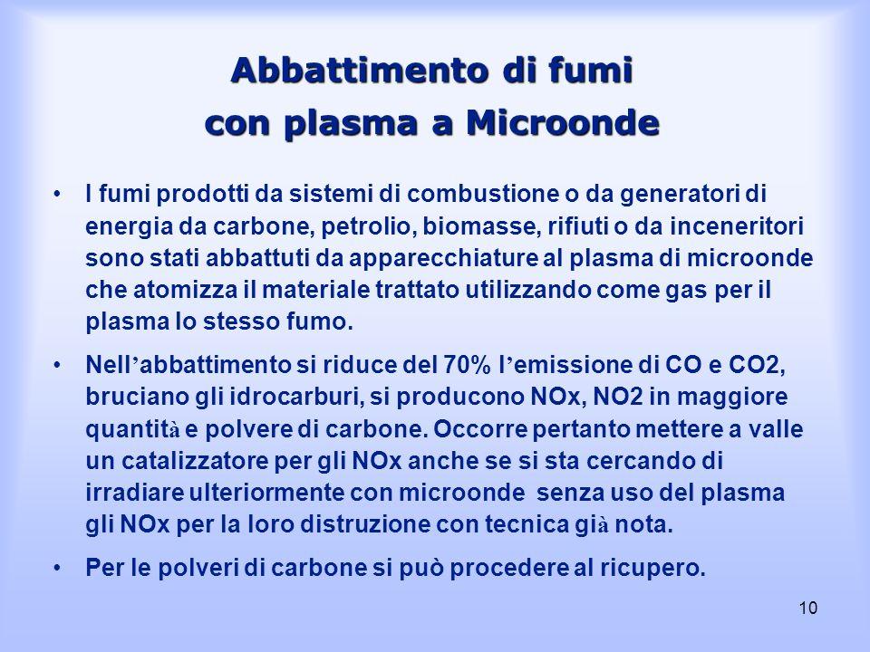 Abbattimento di fumi con plasma a Microonde